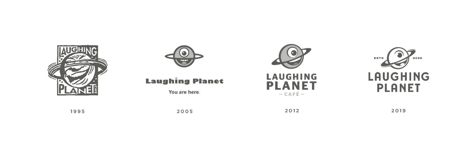 Evolution of the Laughing Planet logos