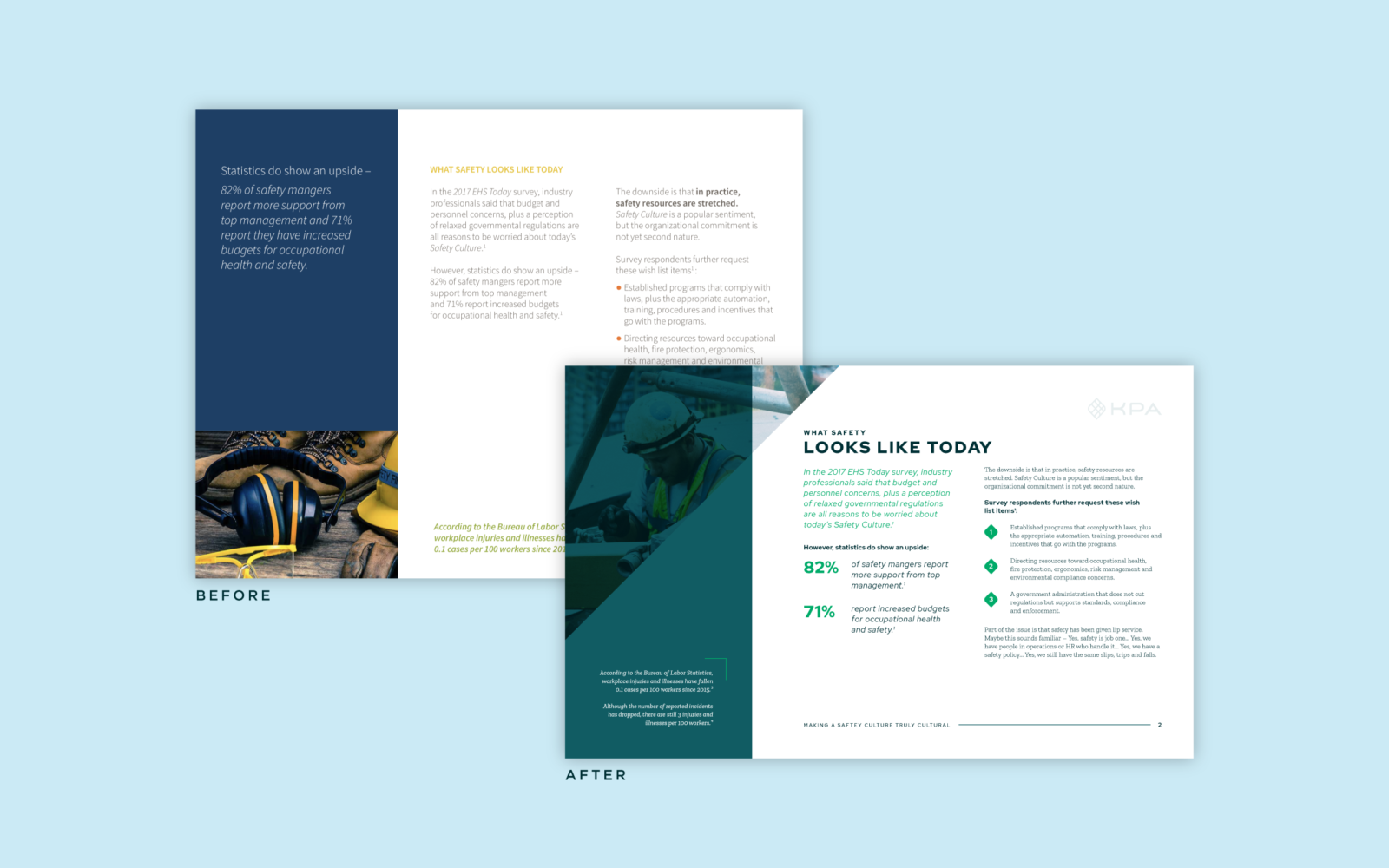 Before and After of KPA ebook template